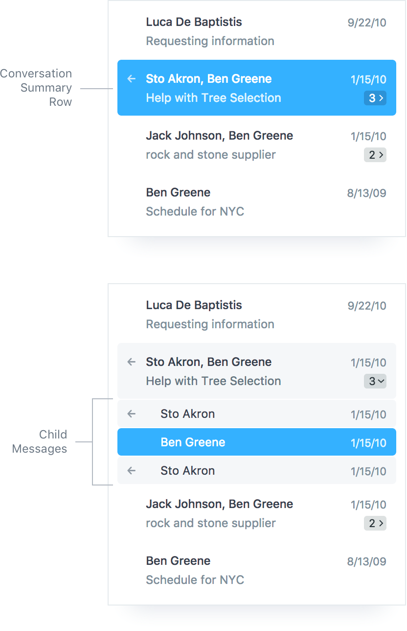 Conversation View – Postbox Support